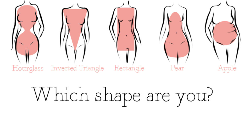 body-shape-are-you